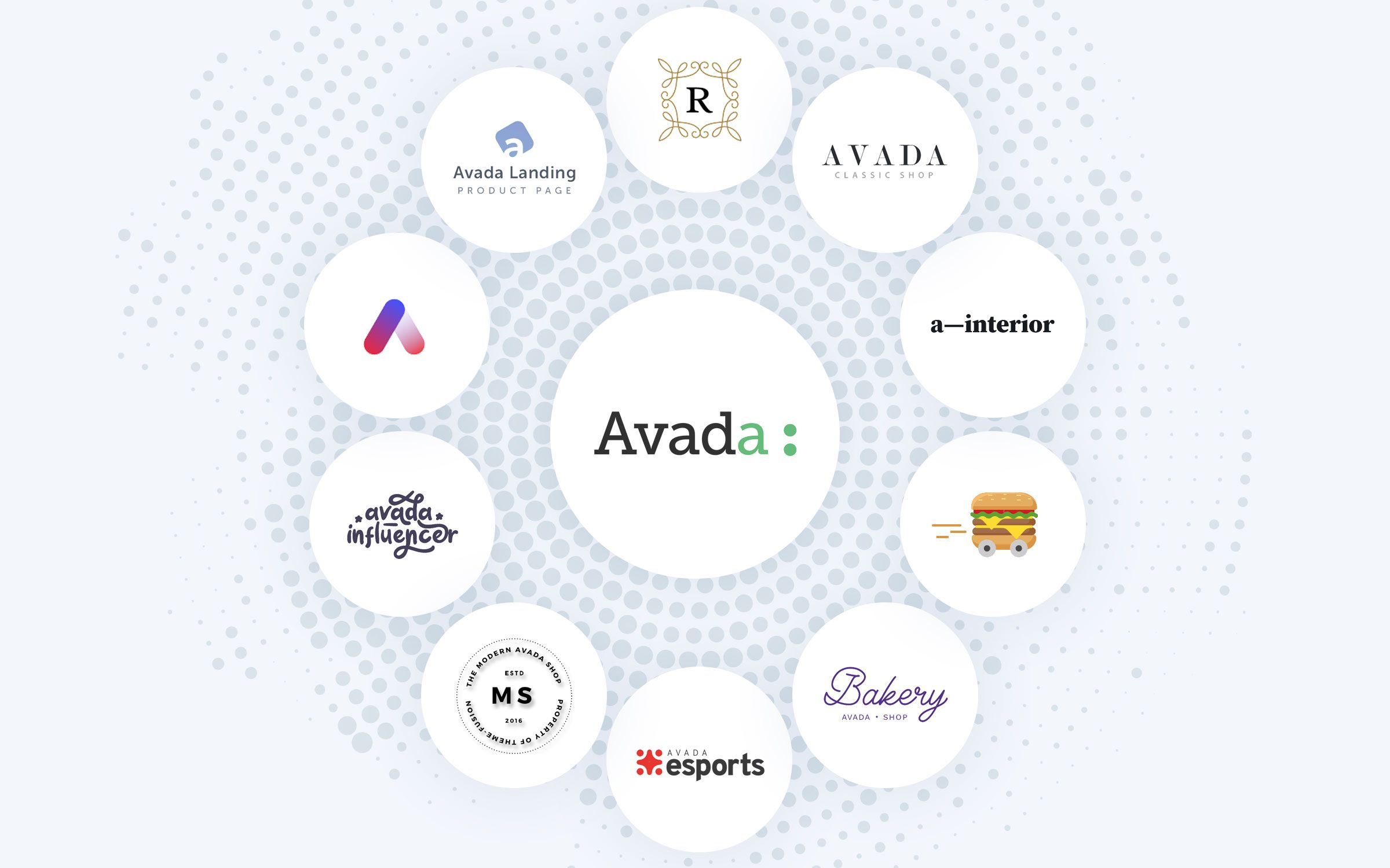 Top 10 Avada WooCommerce Demos